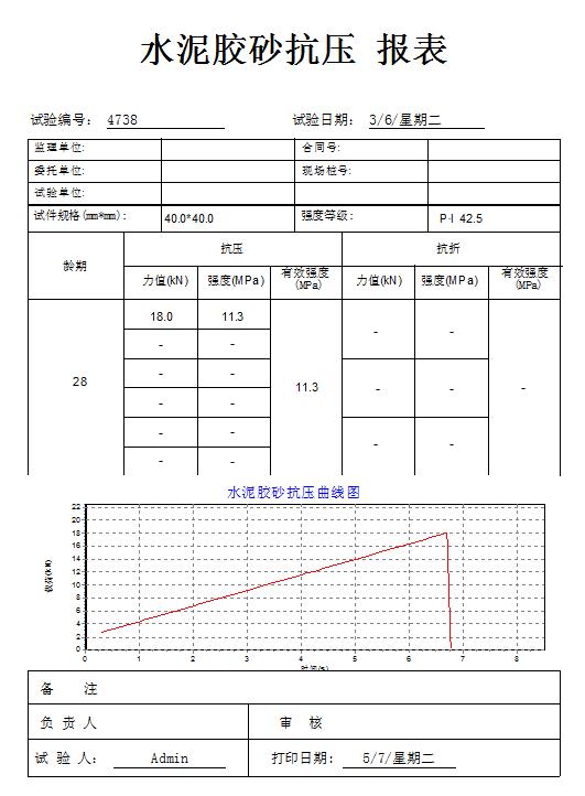 YAW-300B全自动压力试验机试验数据