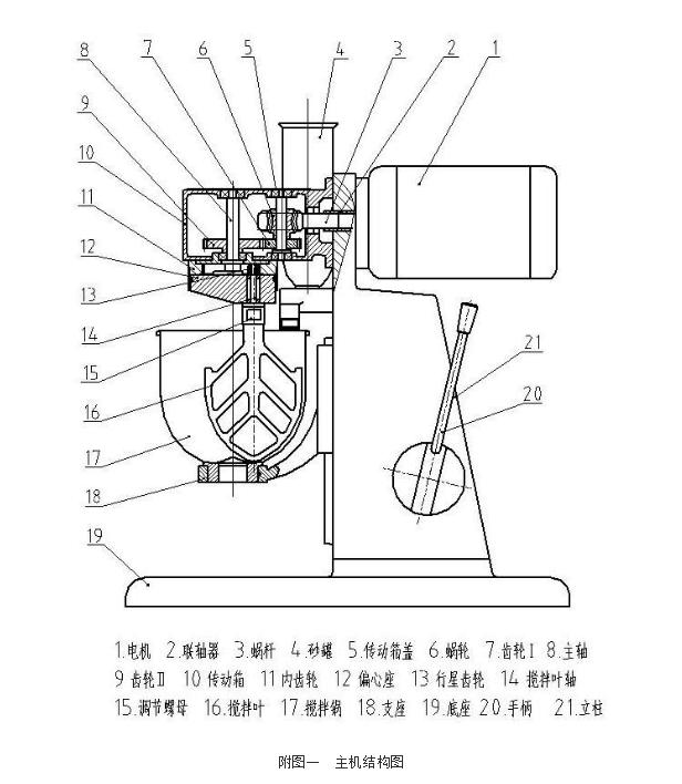 水泥胶砂搅拌机结构图